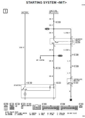 US Lancer Wiring Diagram  PDF  EvolutionM  Mitsubishi