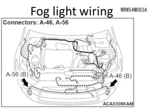 Fog lights?  EvolutionM  Mitsubishi Lancer and Lancer Evolution Community