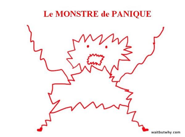 Le monstre de panique permet d'arrêter de procrastiner