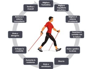 nordic walking benefici