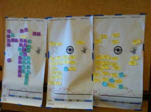 Distributed Agile Simulation Observers Charts