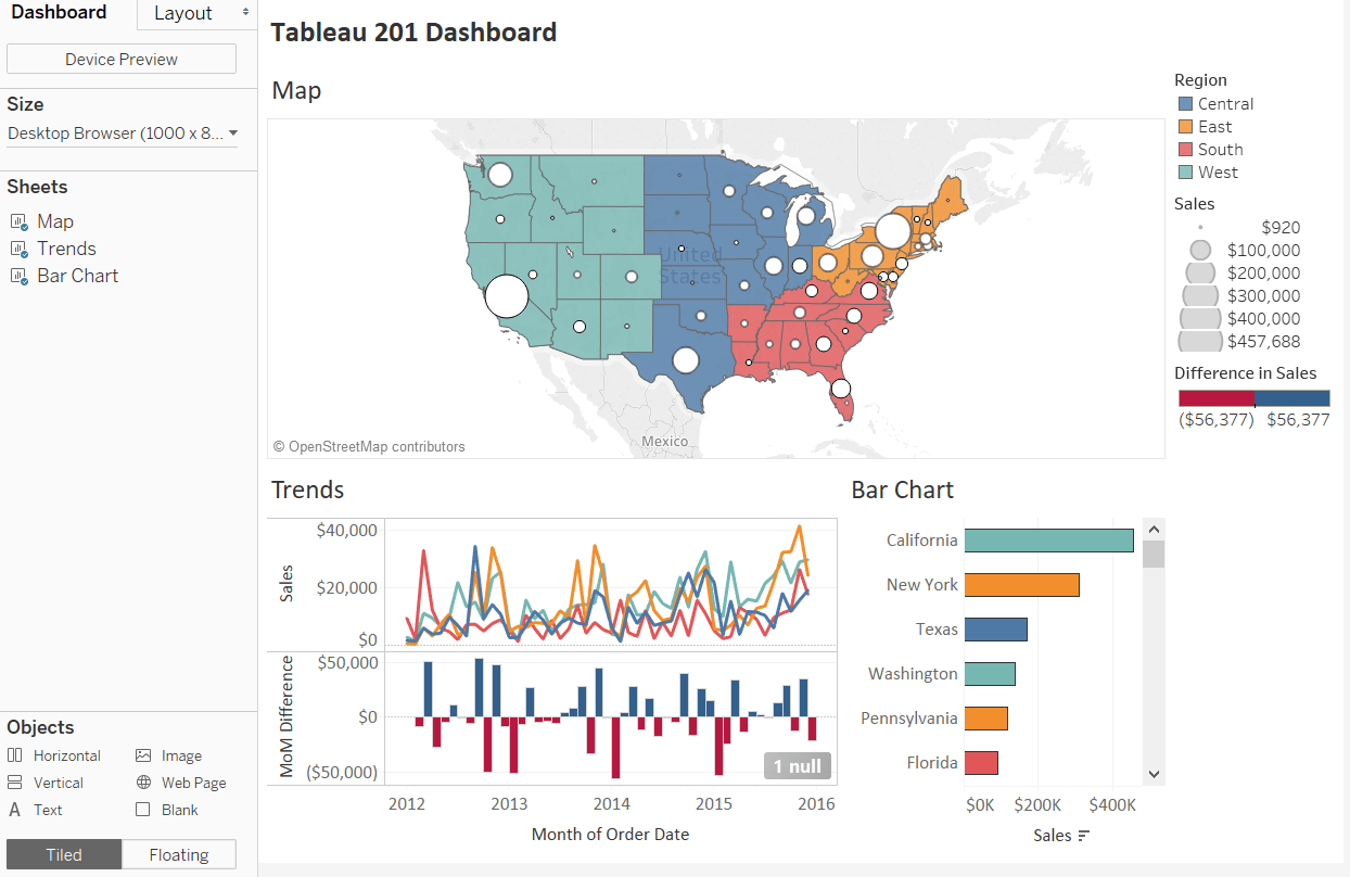 Tableau Fundamentals An Introduction To Dashboards And