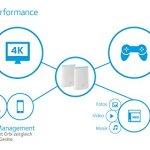 ORBI RBK50 Solution Unique Wifi Multi-Room AC6000 un Seul Wifi pour toute la Maison; Meilleure Bande Passante pour Streaming, Jeux Vidéos et Objets Connectés