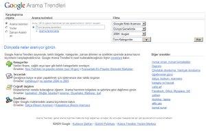google_trends_haberici