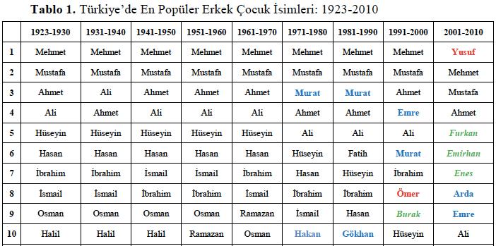 erkek_cocuk_isimleri