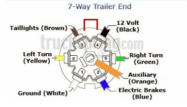 Flat 6 Engine Diagram as well Six Wire Trailer Harness also Gm 7 Pin Trailer Plug Wiring Diagram Free Download furthermore Flat 6 Engine Diagram together with 5 Pin Connector Plug. on six wire trailer wiring diagram