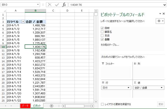 Excelピボットテーブルで、日々のデータを、年月別・期(事業 ...