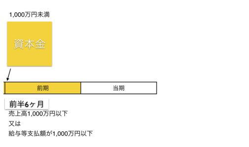 スクリーンショット 2014-03-25 18.33.59