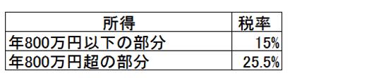 スクリーンショット 2014 02 04 9 48 44