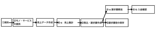 スクリーンショット 2013 09 20 7 59 52