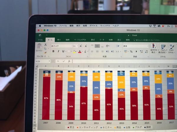 Excel積み上げ棒グラフ
