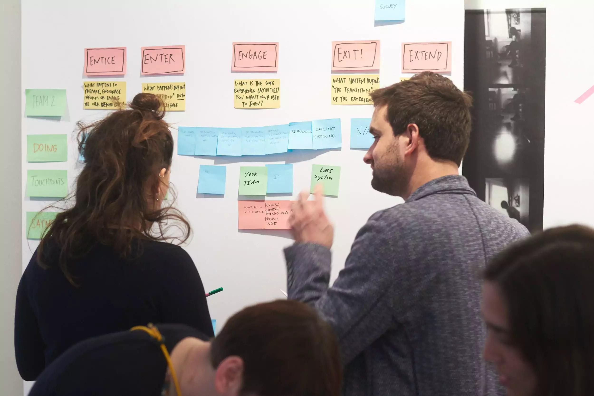 employee experience, Employee Experience Design Training