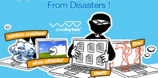 Instant Backup by Exabytes US Web Hosting
