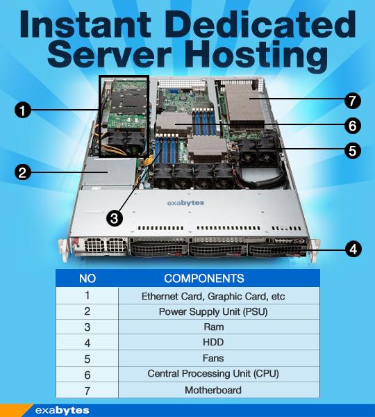 как создать сервер через бесплатный хостинг серверов майнкрафт
