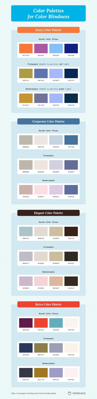 Color Blindness Palette-Venngage