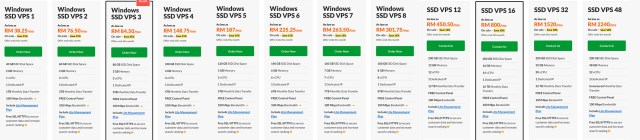 SSD Windows VPS Hosting Price