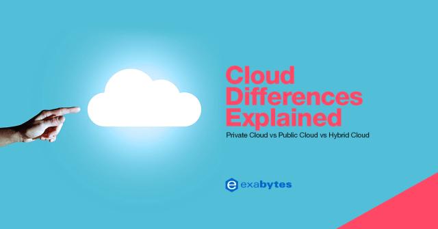 Private cloud, public cloud, hybrid cloud