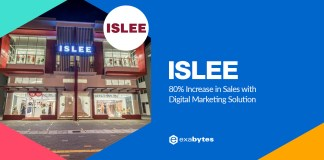 80% Increase in Sales with Digital Marketing Solution
