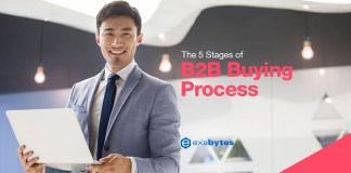 5-Stages-of-the-B2B-Buying-Process