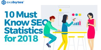 Must-Know-SEO-Statistics-for-2018