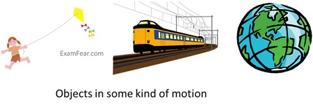 Rectilinear Motion Example