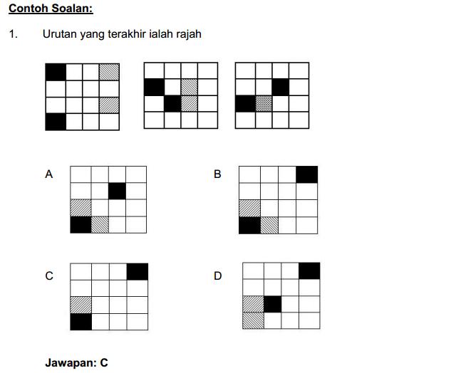 Contoh Soalan Matematik Penolong Penguasa Kastam W27