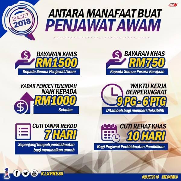 Tarikh Bayaran Bonus Kakitangan Awam 2018 Majlis Guru Besar Batang Padang Muallim