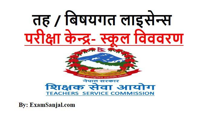 TSC License Exam Center Level/Subjectwise of Rupandehi- School List