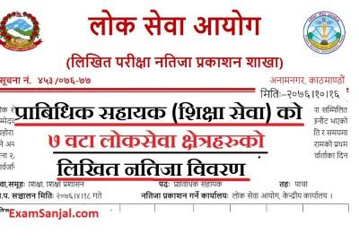 Pra Sa Prabidhik Sahayak ( Shiksha Sewa) Result Published by Lok Sewa Aayog