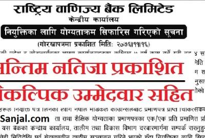 Final Result of Appointment by Rastriya Banijya Bank ( Result of RBB)