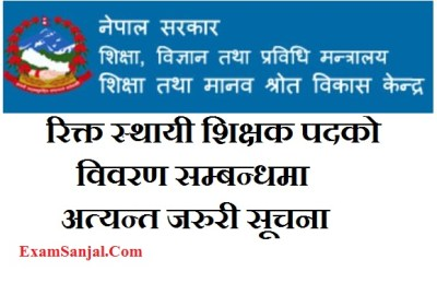 Vacant Permanent Teacher Post Details notice by Ministry Of Education.
