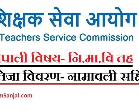 Teaching License Result Published by Shikshak Sewa Aayog
