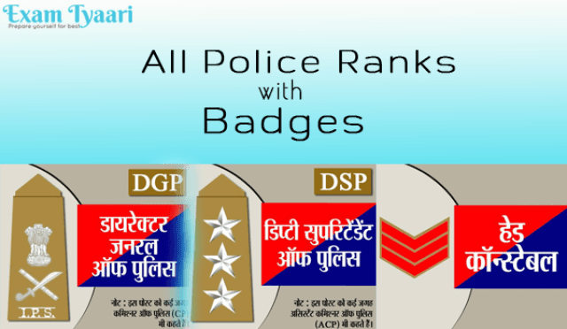 All Police Ranks With Their Badges ( पुलिस रैंक की पहचान बैज ) with Images