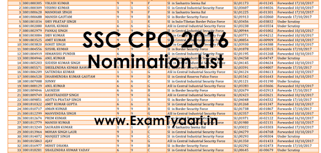SSC CPO 2016 Central Region Nomination List [PDF] - Exam Tyaari