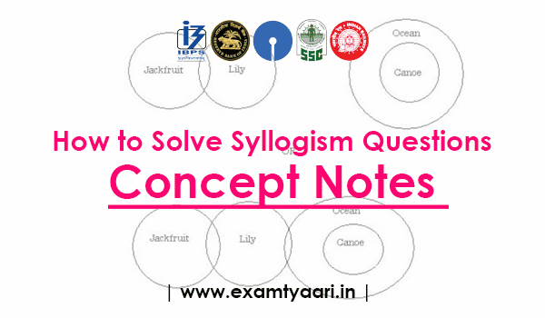 Time Material For Syllogism Pdf