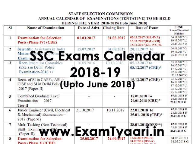 SSC Annual Exam Calendar 2018-2019 [PDF Download] - Exam Tyaari