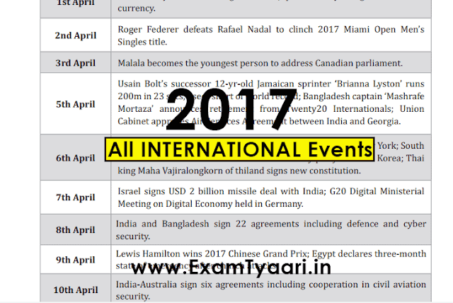 All Important INTERNATIONAL Events of 2017 - Current Affairs [PDF] - Exam Tyaari