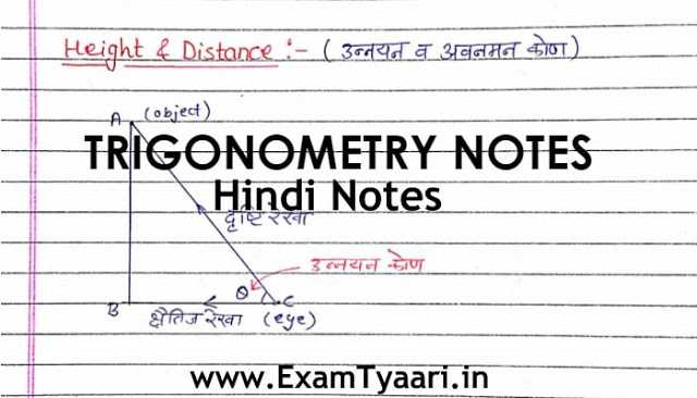 Competitive exams pdf shortcuts for english
