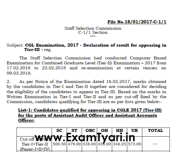 SSC CGL 2017 Tier-2 Result List Out [PDF download] - Exam Tyaari