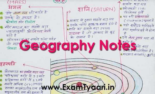 Download Indian Geography PDF in Hindi - Exam Tyaari