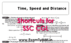 Download Time Speed and Distance PDF - Exam Tyaari