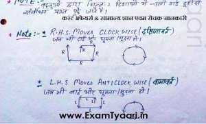 Download Distance and Direction Sense Question and Answer PDF - Exam Tyaari