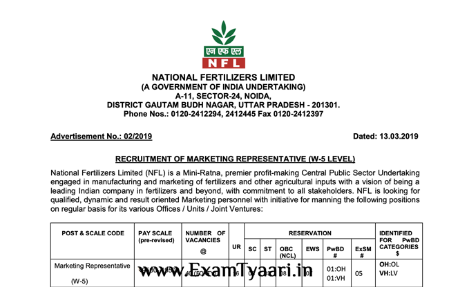 nfl recruitment 2019 - Exam Tyaari