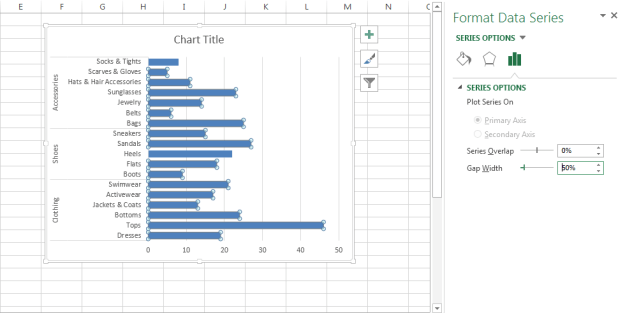 How To Create Multi Category Chart In Excel Excel Board