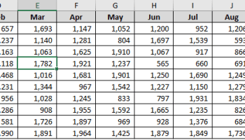 How To Use INDEX and MATCH In A Table With INDIRECT In Excel