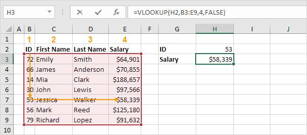 Vlookup Result in Excel