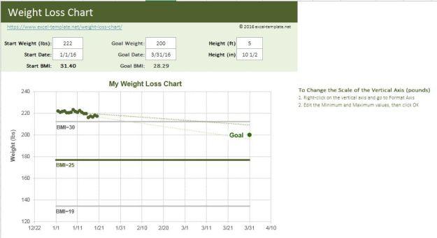 weight loss chart screenshot 1