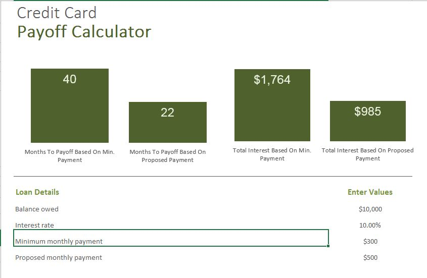 Payoff Calculator  Excel Templates For Every Purpose