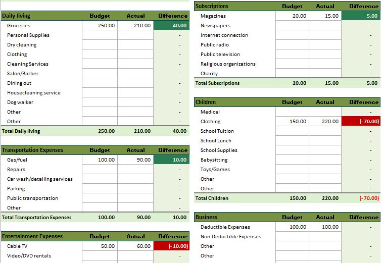 monthly household budget excel