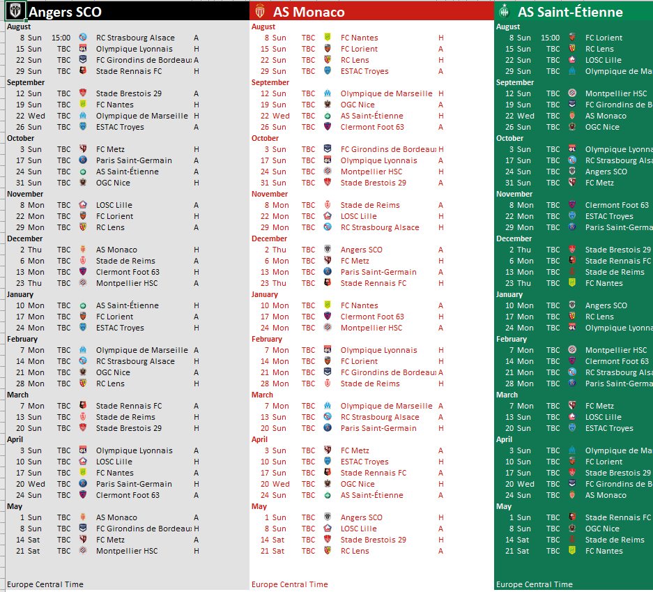 Ligue 1 Table in Excel with Predictions